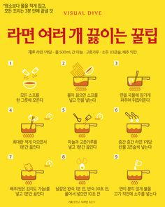 Cafe Interior Design, Tasting Room, Food N, Korean Food, Food Design, Cool Things To Buy, Infographic, Cooking Recipes, Mead