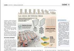 Infografía Alto Río