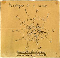 """Benedetta, """"Spicologia di 1 uomo, 1918 Collezione privata, Milano. (Credit: Foto Luca Carrà)"""