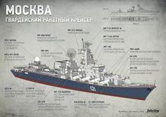 Гвардейский ракетный крейсер «Москва»   InfoStep