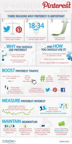 The FACTS on Pinterest for Business - #pinterest #infographic