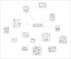 Graph Paper Contents Example mindmap