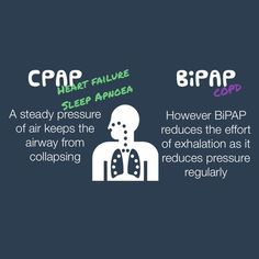 Medical Examinations: CPAP Vs BiPAP