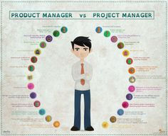 Clarifying the difference -#ProductManager vs #ProjectManager #JustAnotherPM