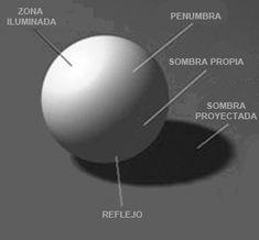 desenho - efeito de luz - Pesquisa Google