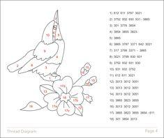 Embroidery Needlepainting Pattern. Designer Trish Burr. Tutorials. See Finished Work. jwt