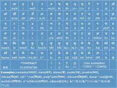 Download Hindi Typing alt Character Code | TYPE HINDI FONT SHORTCUT ...