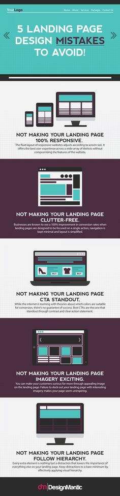 5 Landing Page Design Mistakes To Avoid Infographic
