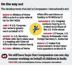Latest Current Affairs 9 March 2017 - Compassion International to wind up India operations, CSIR-Tech shut down for lack of funds, SC to HCs: Don't keep review pleas pending & more