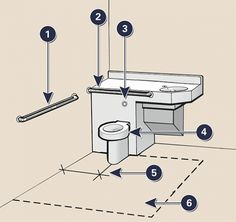 Getting to Know about ADA Bathroom Dimensions