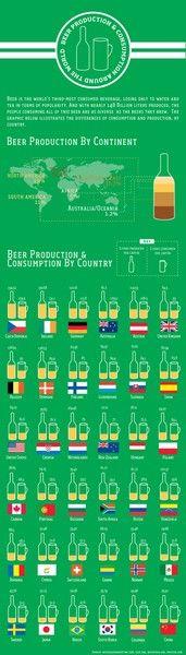 世界のビール消費量02