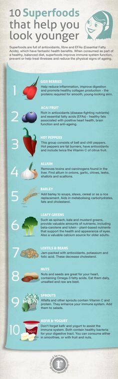 10 Superfoods That Help You Look Younger (Infographic)