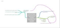 Preguntas sobre el reto Consumo responsable, sostenibilidad, reciclaje