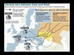 Hidden Motives Behind the Ukraine-Russia Conflict: Gas Wars: The untold story driving the crisis