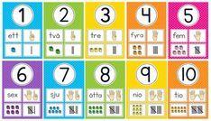 Väggkort med siffror 1-10 Education, Montessori, Onderwijs, Learning