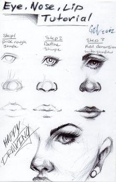 Boca, olho e nariz