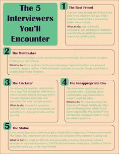 Watch out for these different Interviewer type and how to deal with them.