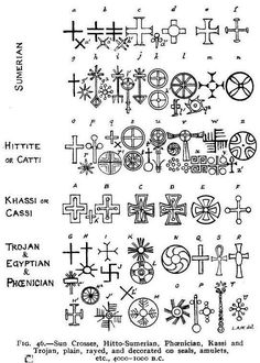 Language Diagrams | Secret Energy - Sun Crosses, Hitto Sumerian, Phoenician, Kassi And Trojan