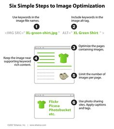 image-optimization-in-six-steps