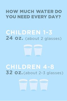 Drink water every day. It's healthy. It's hydrating. It's H2O! Check the chart to see how much water children 1-8 years old should be drinking each day.