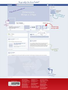 Facebook Brand Timelines  Big Changes Every Marketer Needs To