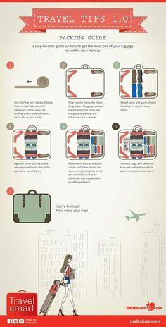 This packing guide works! Less stress, more options. http://media-cache-ec2.pinimg.com/originals/fe/6d/9c/fe6d9c3862004393690e10eca4a6c07e.jpg