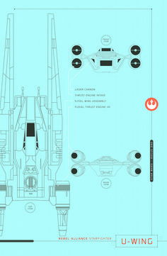 8 Best Bandai 1/72 Y-Wing images in 2017   Model kits, Star Wars