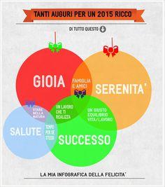 Auguri di un 2015 ricco di benessere e successo!