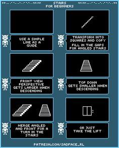 7 Pixel Art Ideas In 2021 Pixel Art Tutorial Pixel Art Characters Pixel Art Games