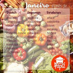 Esse calor pede mesmo refeições refrescantes. Olha só a lista de alimentos desse mês!! #safradomês #janeiro #tánaépoca Food Hacks, Food And Drink, Recipes, Foods, Drinks, Fitness, Tips, Baby Puree, Recipes For Babies