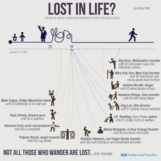 "Feeling lost in life? You're not alone. ""Not all those who wander are lost."" J.R.R. Tolkien"
