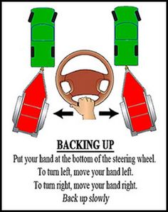 RV Hacks: Awesome Trailer Camping Ideas, Make Your Happy Camper Having a trailer isn& free. Normally the trailer is attached at the rear of the car that you are using to transport it with you and then once you ach. Camping Hacks, Travel Trailer Camping, Rv Hacks, Camping Gear, Travel Trailers, Truck Camping, Camping Stuff, Camping Outdoors, Rv Travel