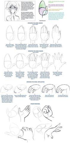 Video tutoriales para aprender a dibujar manos | Diseño de Comunicación Visual | Scoop.it