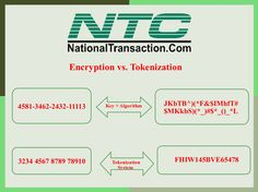 TOKENIZATION AND ENCRYPTION SECURITY Encryption is reversible. Encrypted data can be returned back to its original, unencrypted form. The encryptionContinue Reading