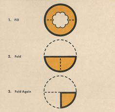 Pancake Fig 1.png