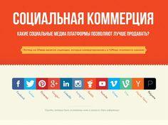 Какие социальные платформы эффективны для продаж?  #sales #business #smm #socialnets  Подробнее: http://vk.com/onlinelabinc?w=wall-57771362_120%2Fall