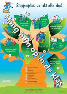 Educational poster to hang in the classroom. A step-by-step plan to teach children the executive fun