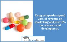 Health Facts : Marketing | did you know