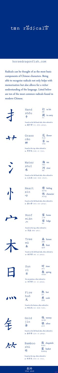 chinese language writing