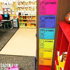 Do you have to display student reading points? Here's a simple way to do it!  #Regram via @saddleupfor2ndgrade