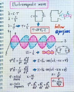 - very nice stuff - share it -Electromagnetic waves Electromagnetic waves. An alternating magnetic field ( according to Maxwell's theory) creates a vortex electric, and… Engineering Science, Electronic Engineering, Physical Science, Electrical Engineering, Science Projects, Science And Technology, Chemical Engineering, Physics Notes, Physics And Mathematics