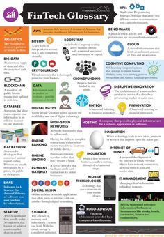 ALT Datum Fintech Glossary for the Layman Data Analytics Technology practicing for IT Technology Quotes, Energy Technology, Technology Design, Technology Logo, Medical Technology, Data Science, Computer Science, Computer Coding, It Management