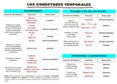 Conectores temporales