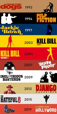 Infographic I made on Quentin Tarantino& films - Quentin Tarantino Movies List, Tarantino Filmography, Geek Culture, Pop Culture, Iconic Movies, Good Movies, Cult Movies, Comedy Movies, Indie Movies