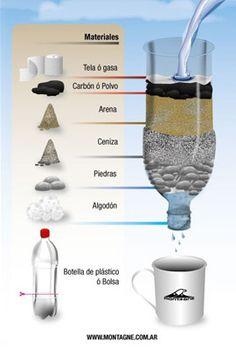 ECO-IDEAS Y RECICLAJE : Improvisando un filtro de agua