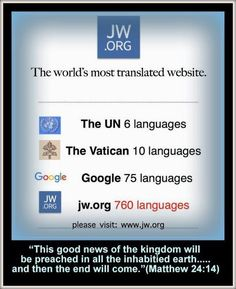 Such a beautiful fact. The world's most translated website is JW.org --love it. (And the number of languages is growing.)