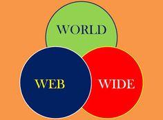 analiseagora: World Wide Web: uma invenção que mudou e mudará as...
