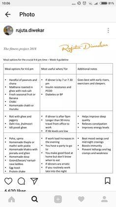 13 Rujuta Diwekar Ideas Rujuta Diwekar Diet Plan How To Plan Diet Chart Rujuta is my favorite dietician and to boast a little i have read all rujuta diwekar's diet plan. rujuta diwekar diet plan