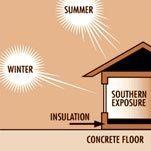 http://semmesco.com/our-methods/passive-solar/