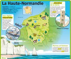 Fiche exposés : La Haute-Normandie